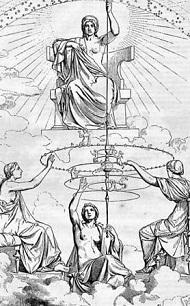 Divina Ananke e le tre Moire